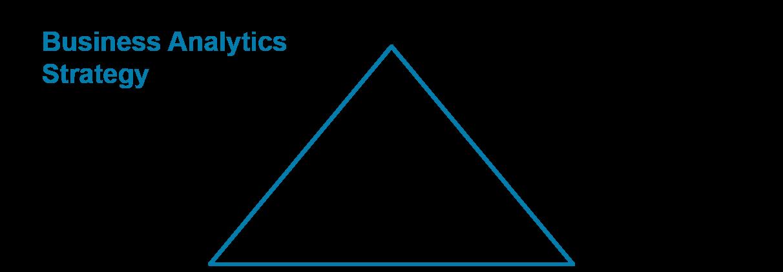 BA Strategy Framework-1